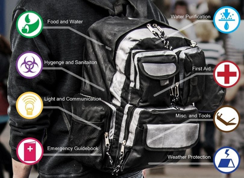 Emergency Zone, the Urban Survival Bug Out Bag