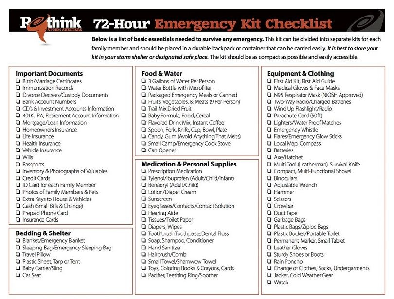 Emergency kit list