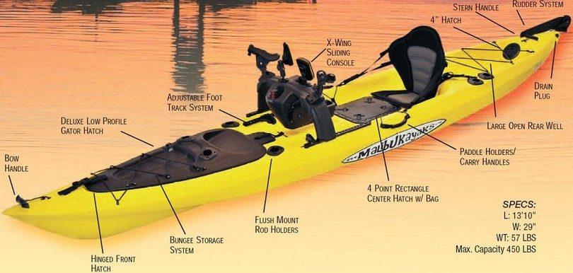 Fishing kayak specs