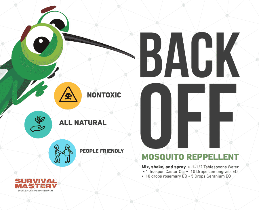 Back off infographic