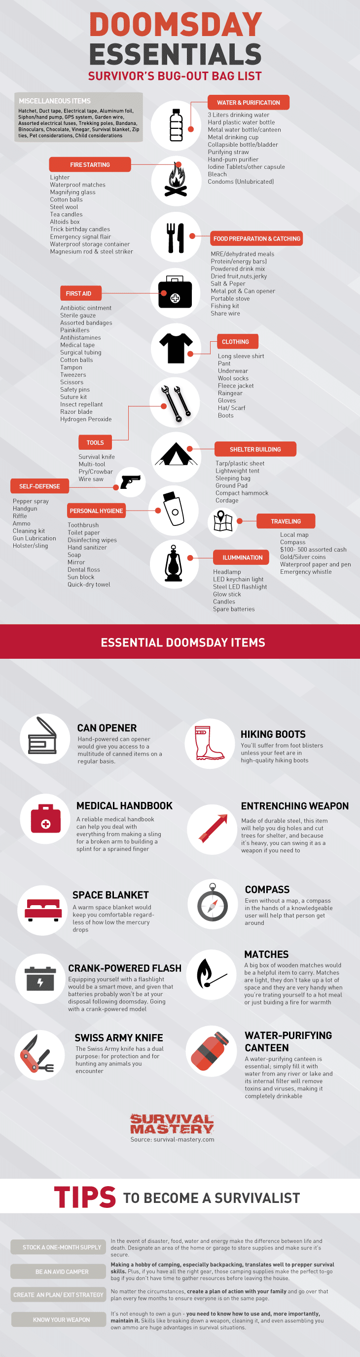 List of essentials infographic