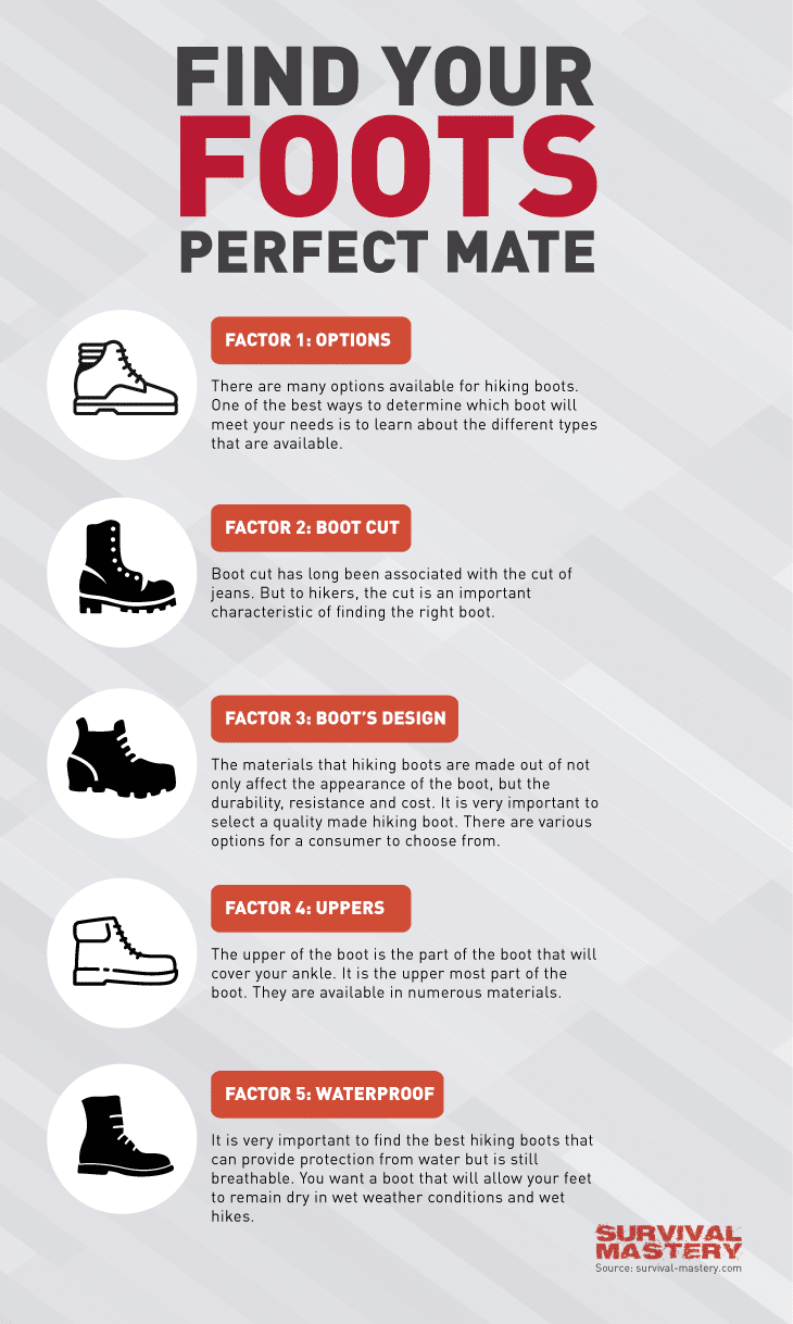 Find your foots perfect mate infographic