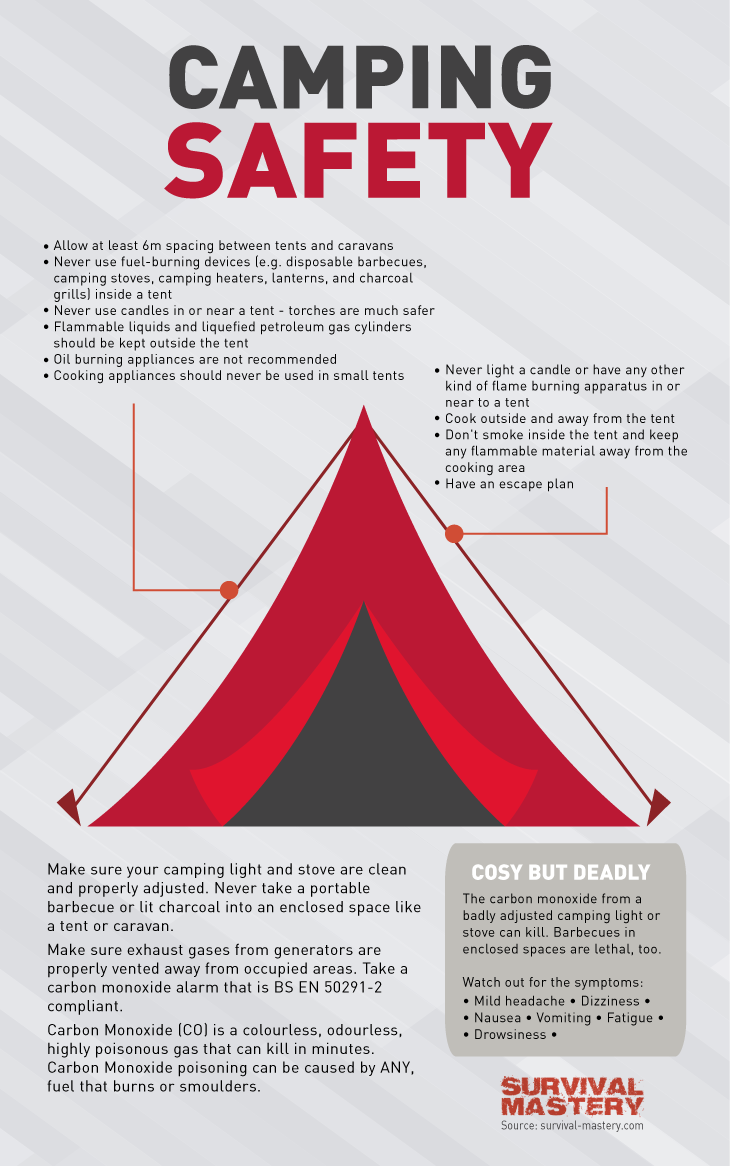 C&ing safety infographic  sc 1 st  Survival Mastery & Camping Safety: Tips Advice And Ideas for A Safe Camping Adventure