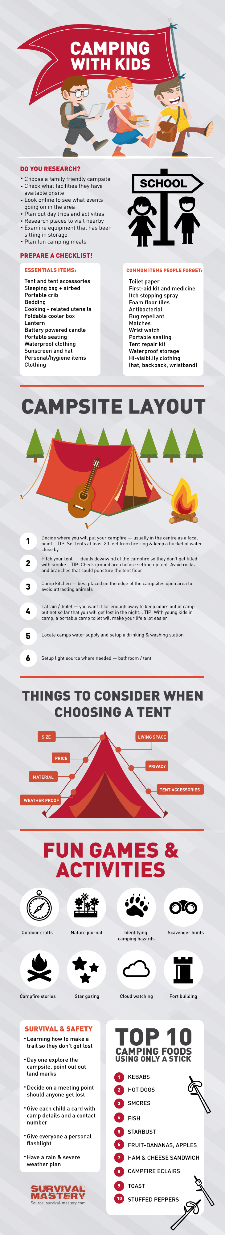Camping with kids infographic