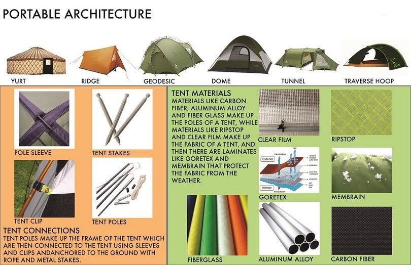 The Best Backpacking Tents: Make Anywhere Your Home