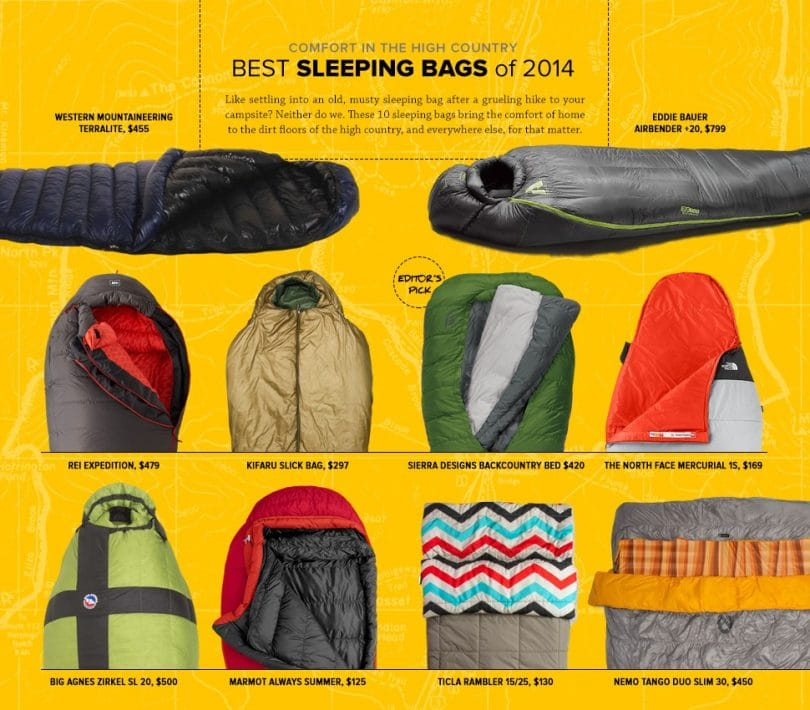 Best sleeping bags gear
