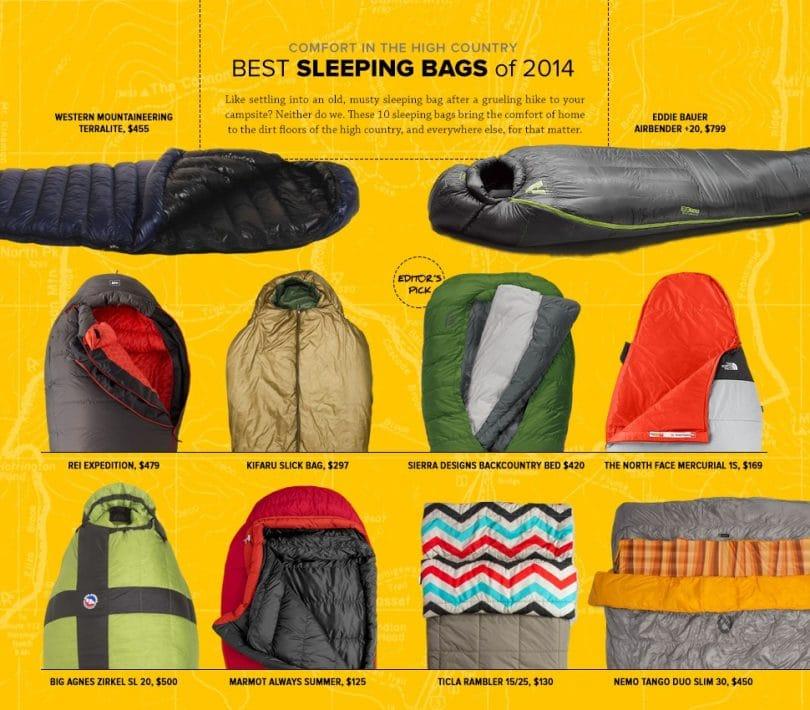 Best sleeping bags gear