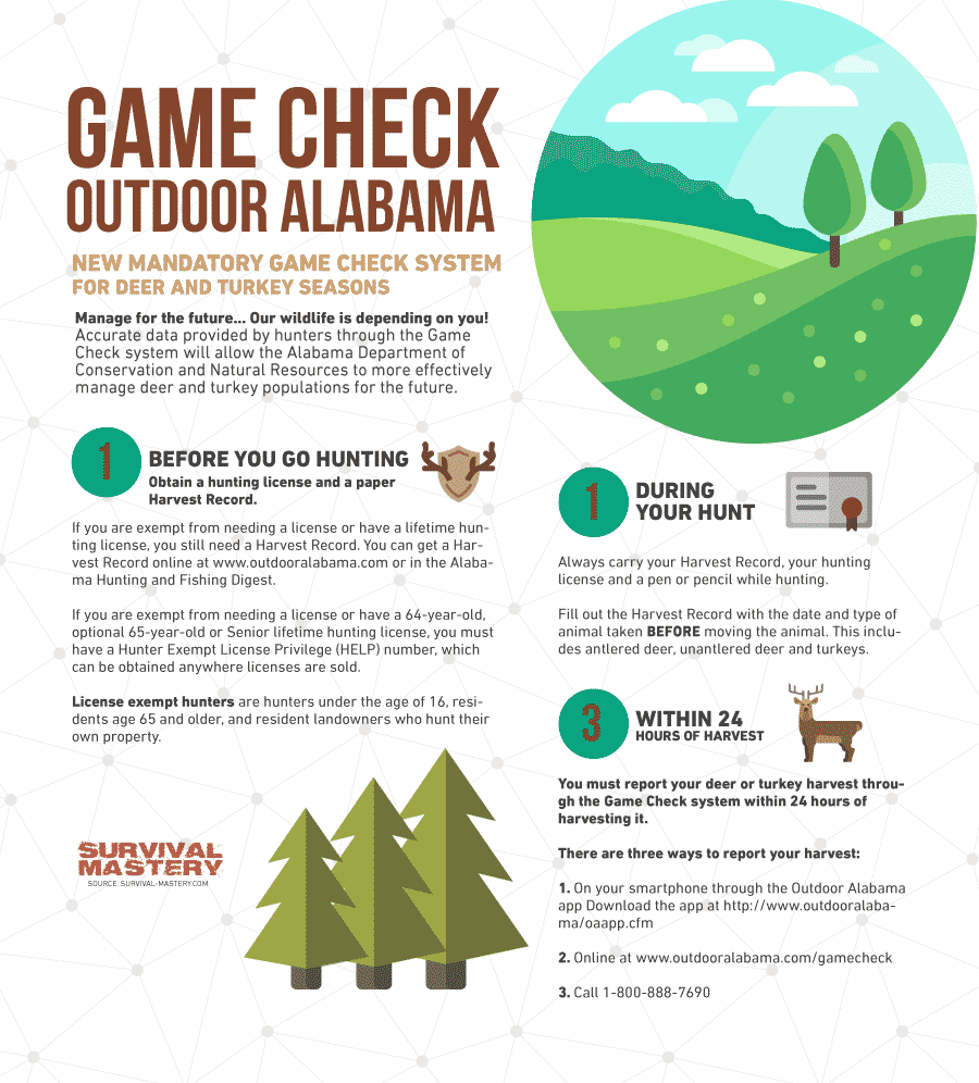 Hunting Laws Alabama infographic