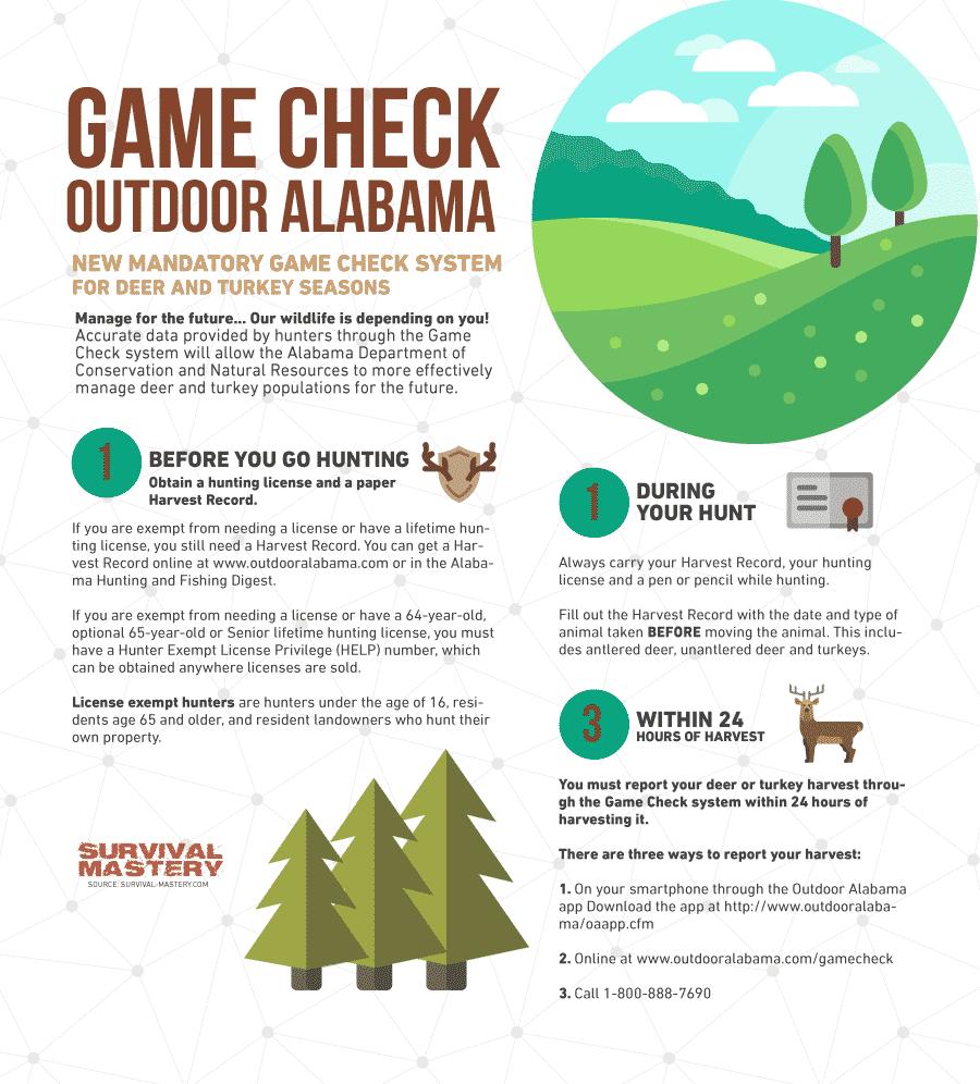 Hunting Laws Alabama infographic