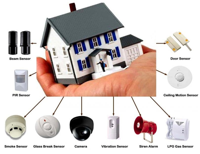 diy home alarm systems today s guide to diy home alarms