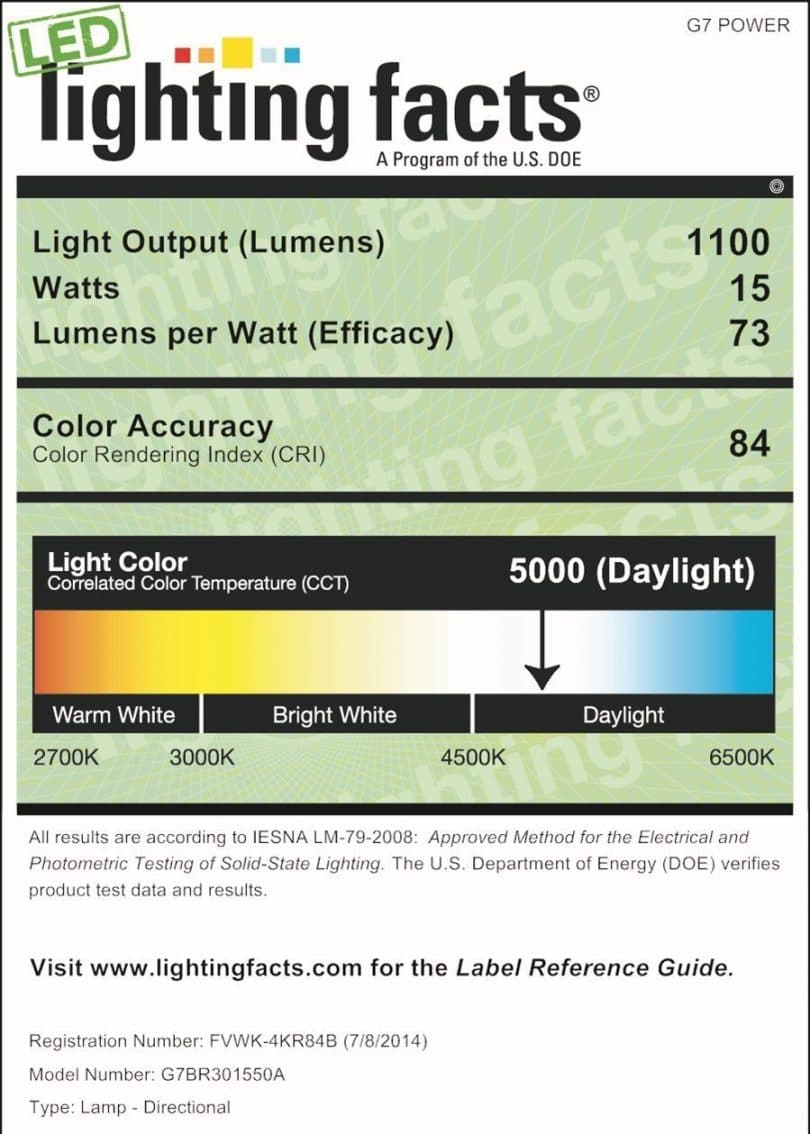 Led lighting facts