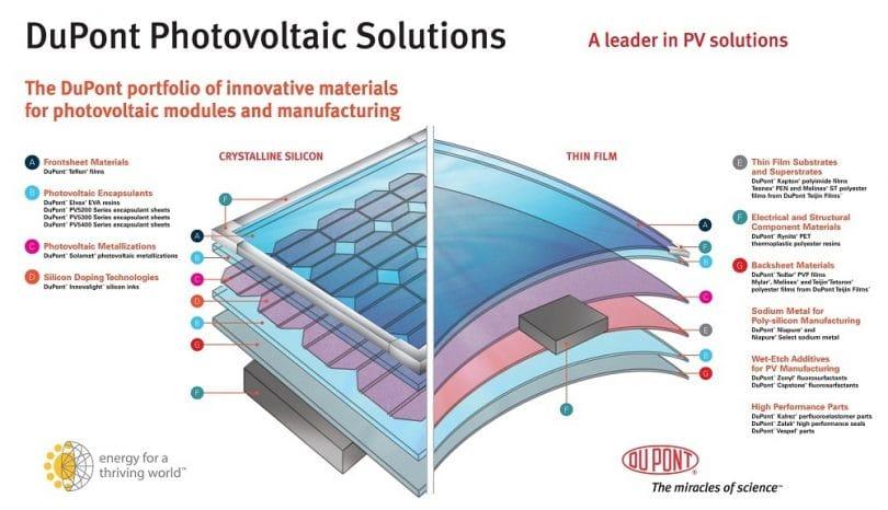 how do photovoltaic cells work pdf