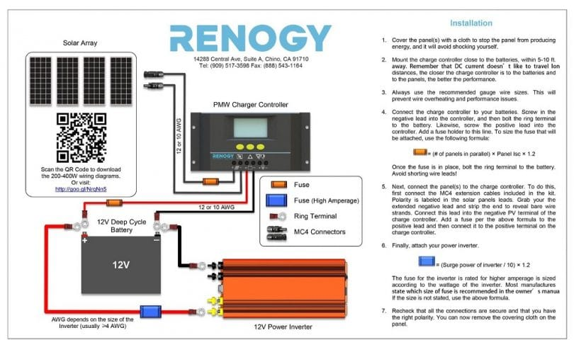 RENOGY Solar Panel Kit 400W, Off-Grid, with mounting brackets
