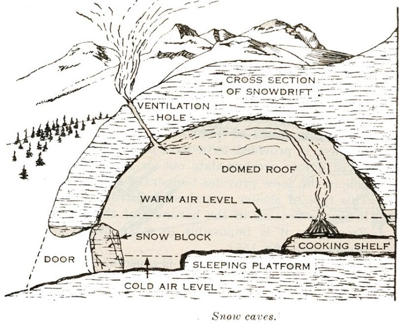 Snow caves drawing