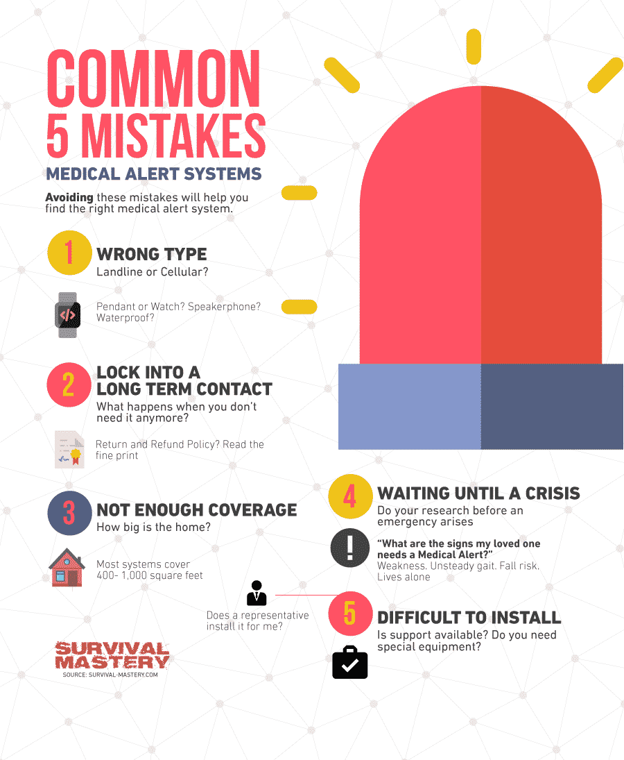 Five Common mistakes infographic