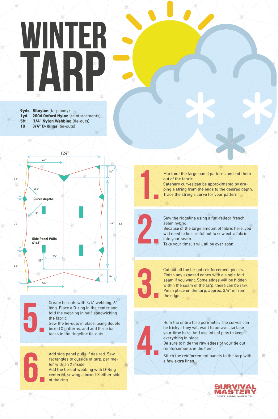 Winter tarp infographic