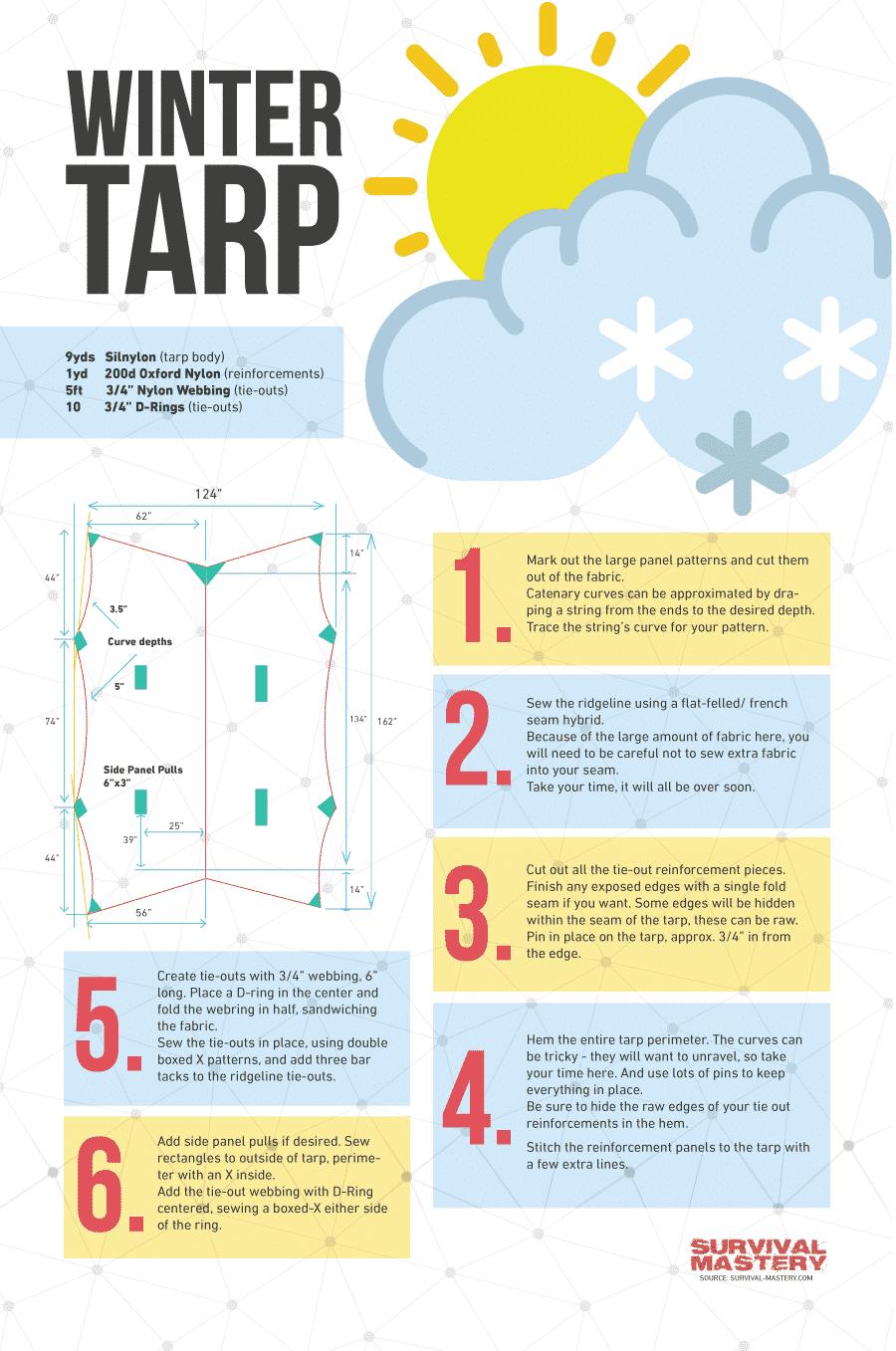 Winter tarp infographic
