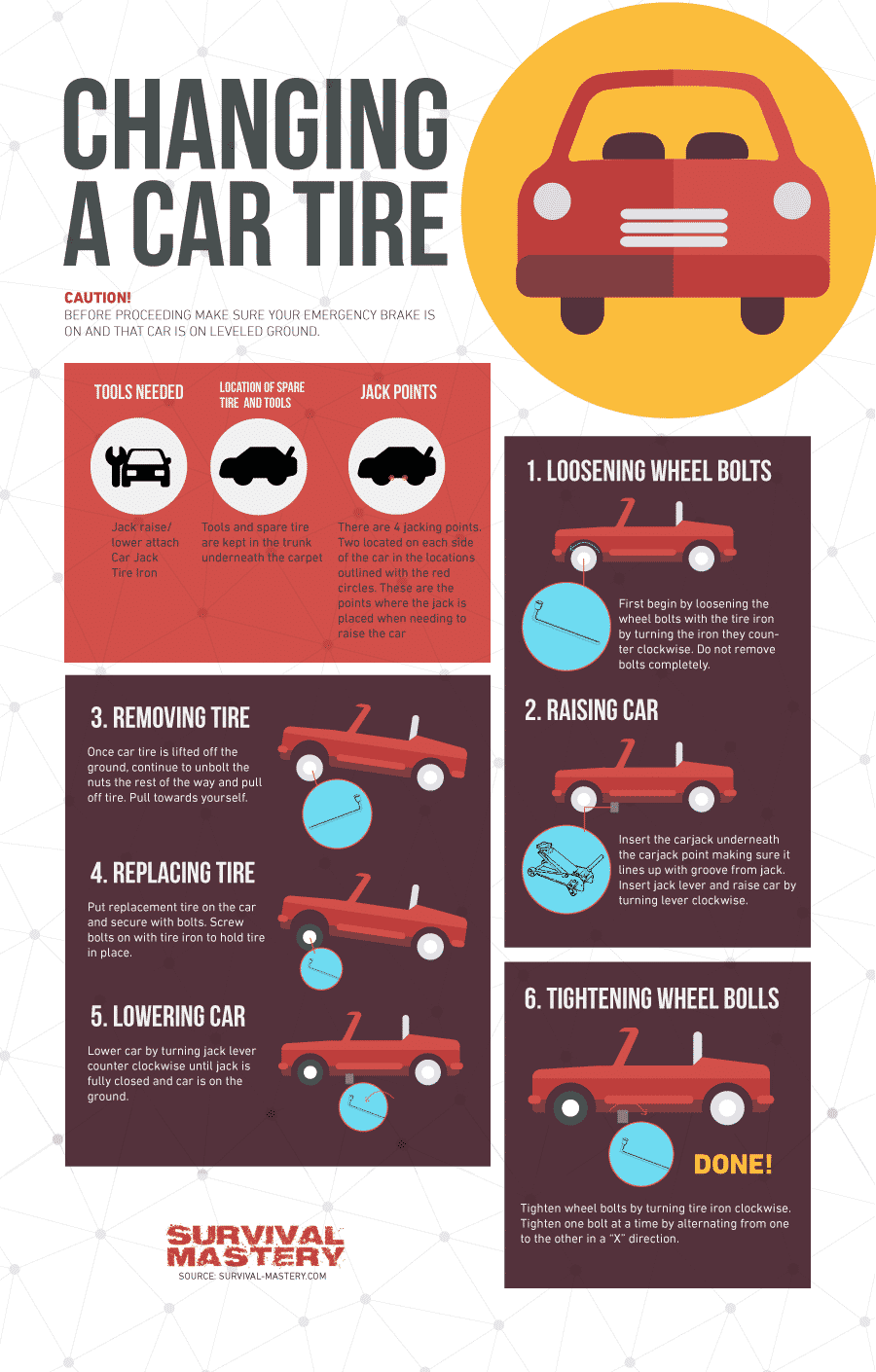 How to Fix A Flat Tire infographic