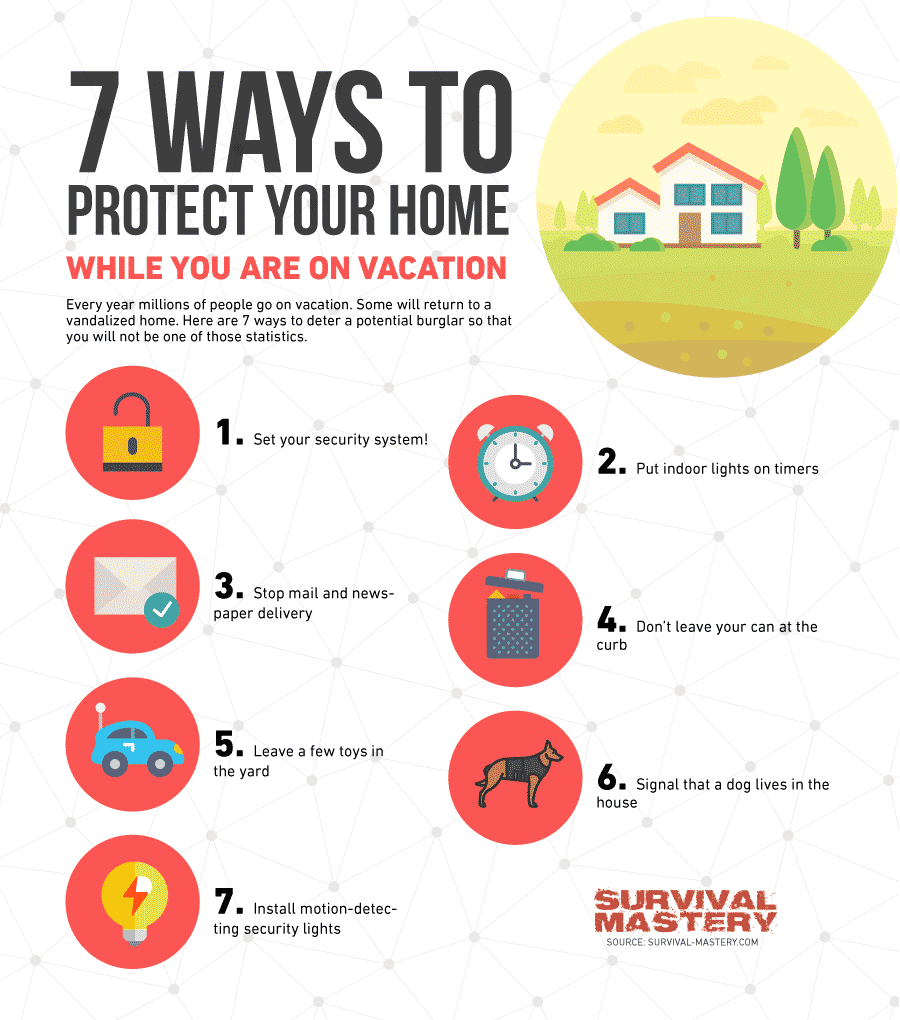 Protect Your Home Infographic