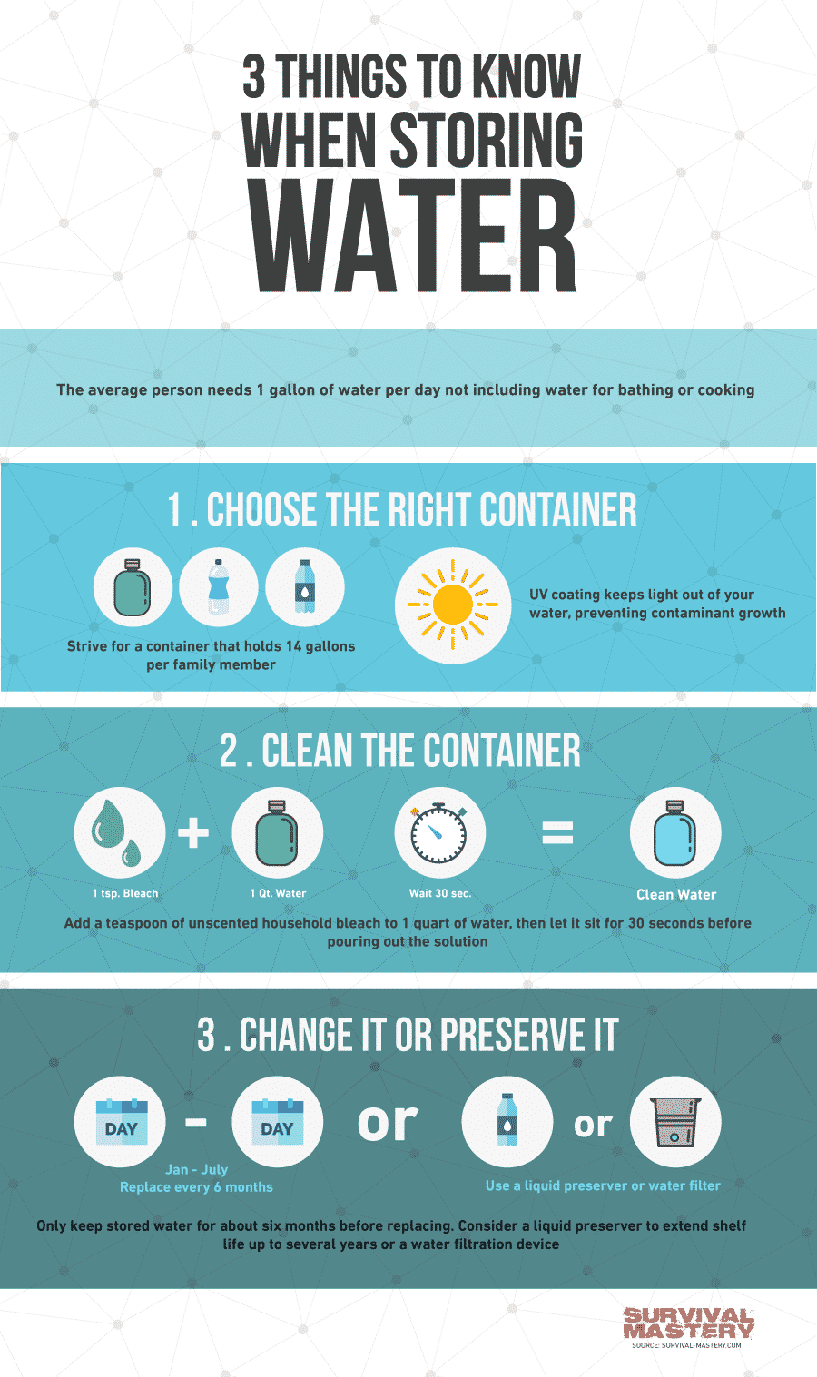 How to Store Water infographic