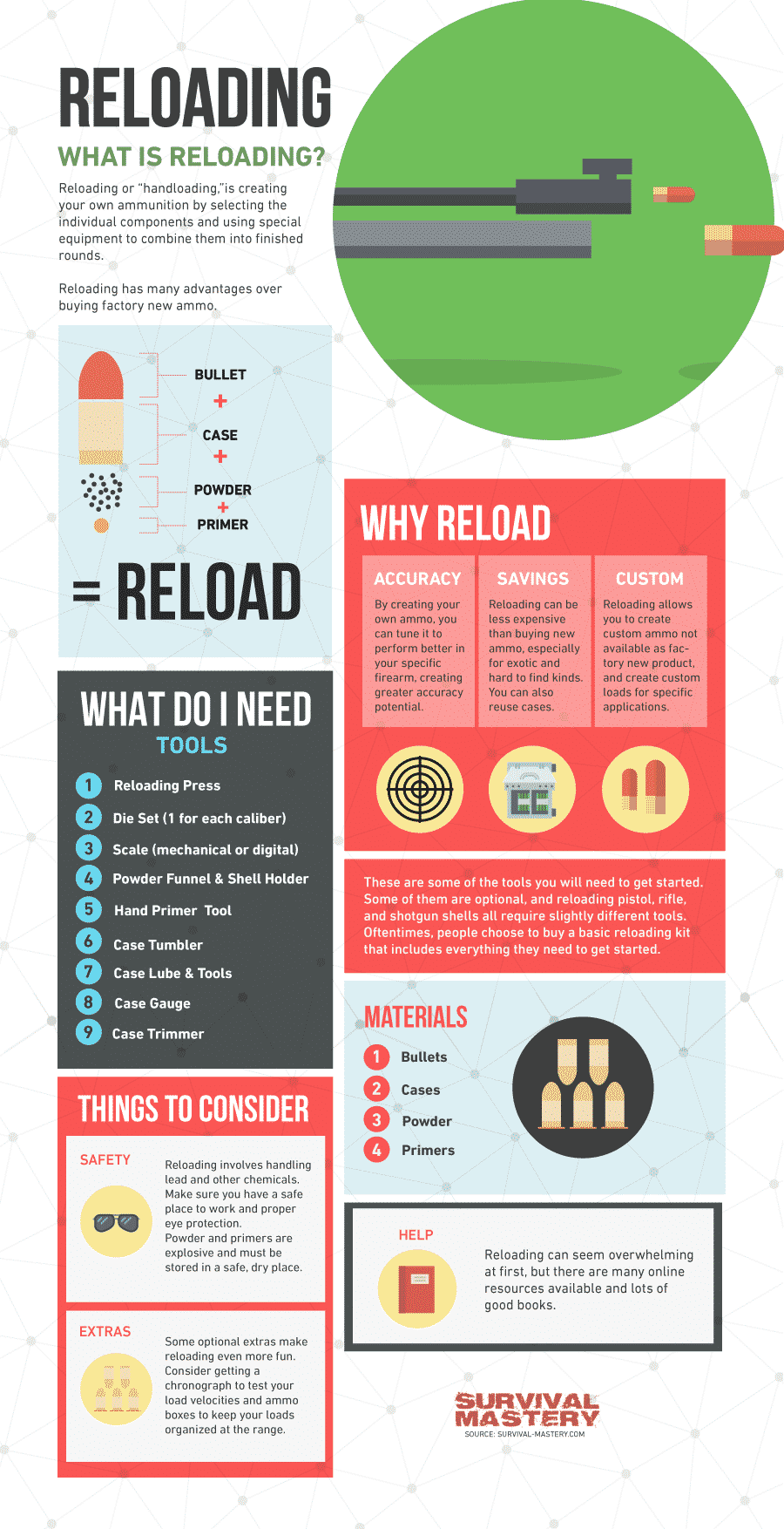 How to reload ammo infographic