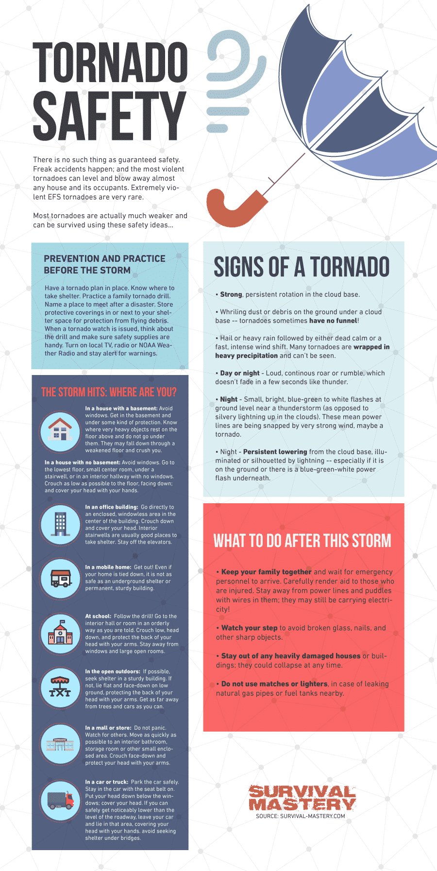Tornado safety infographic