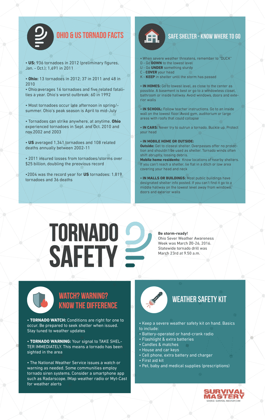 Be storm ready infographic