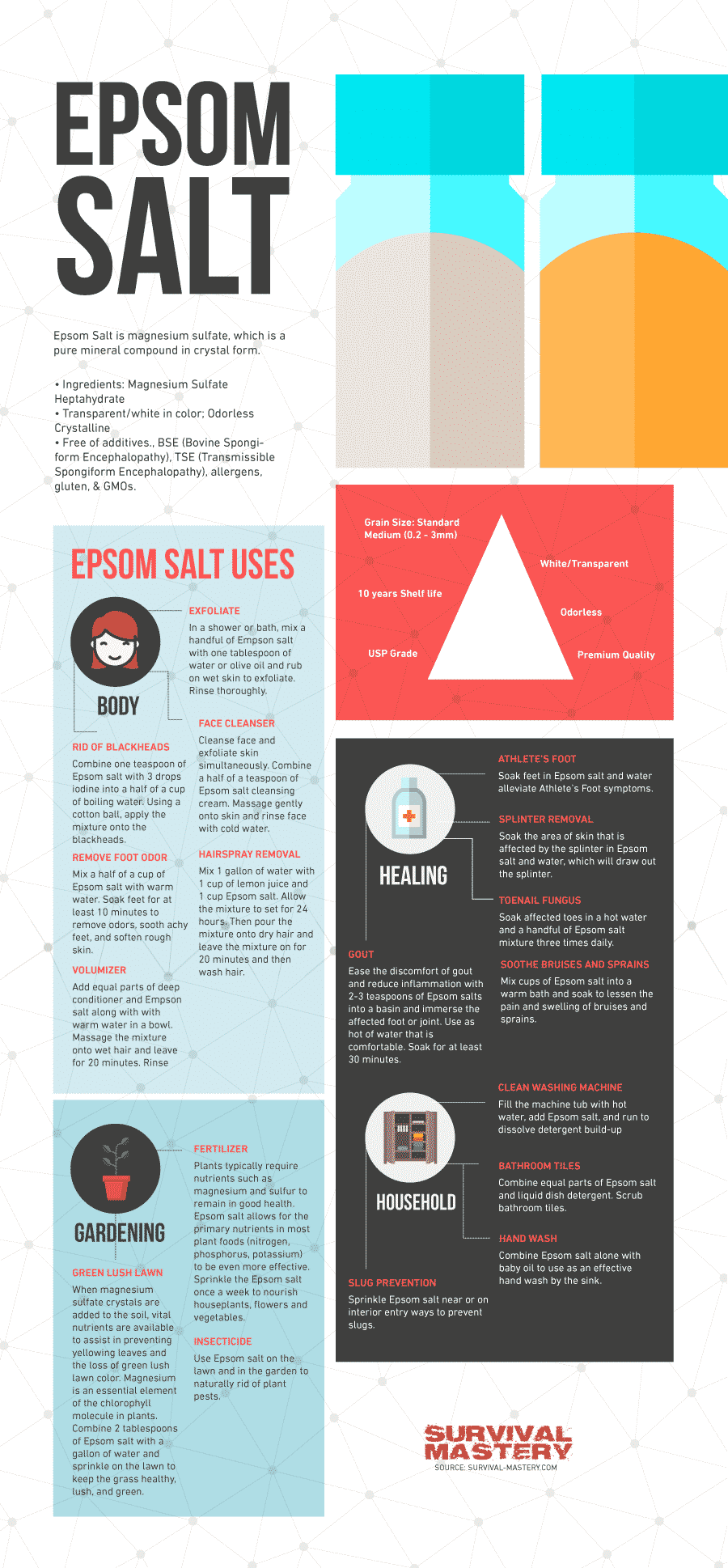 Uses for Epsom Salt infographic