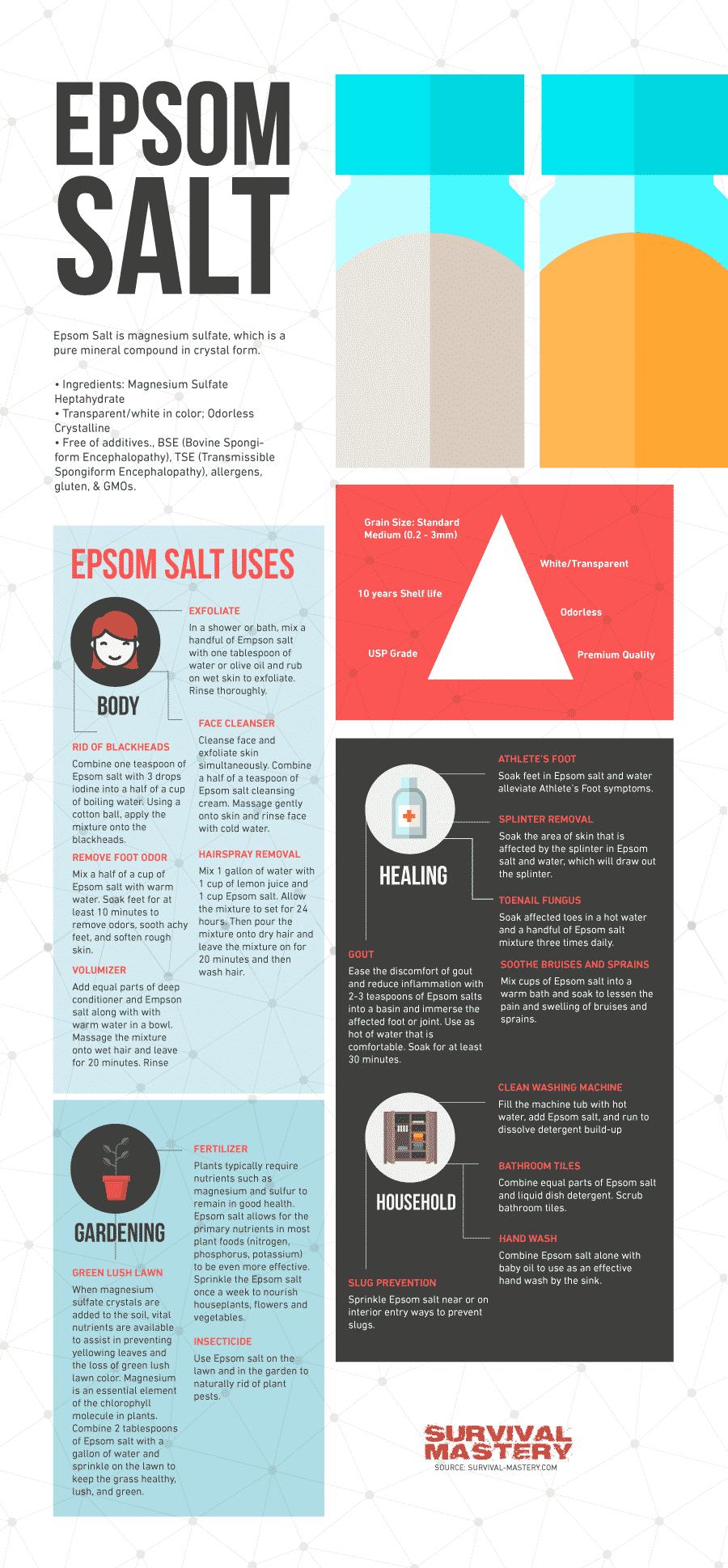 Uses for Epsom Salt infographic