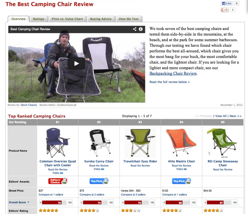 Best Camping chair review