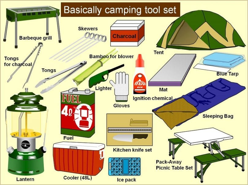 Camping Tool Set Infographic