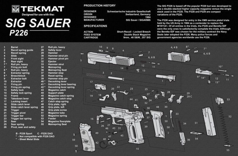 Handgun cleaning mat Infographic