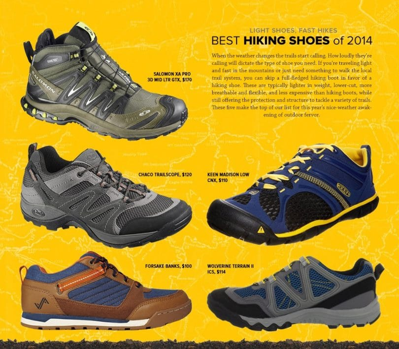 The Best Hiking Shoes infogrpahic