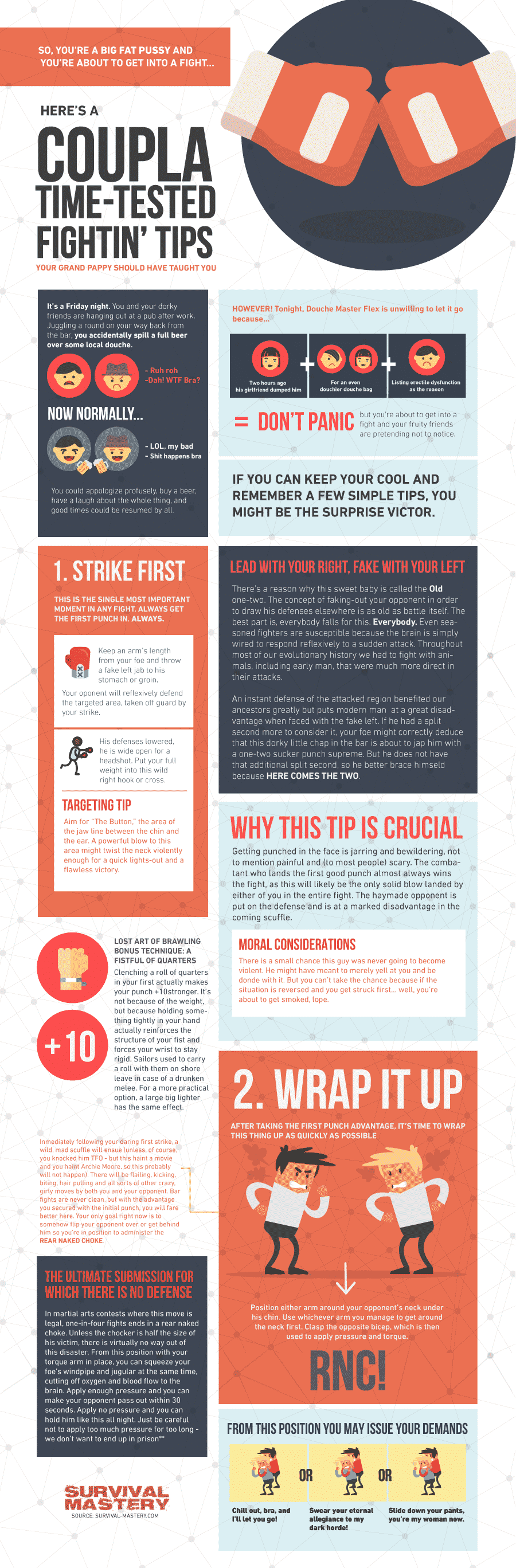 How To Street Fight infographic