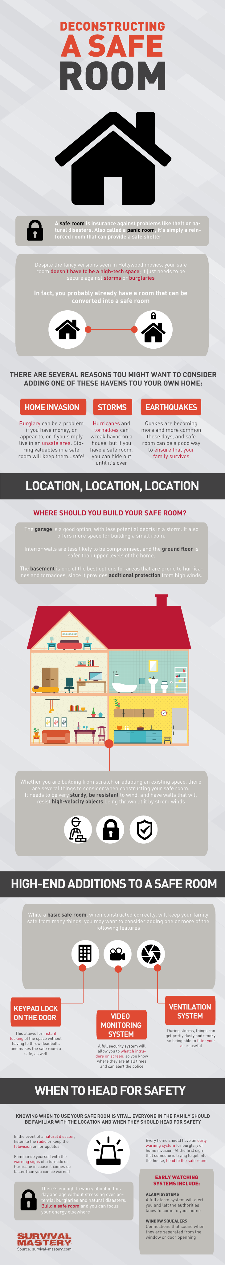 Safe_Room infographic