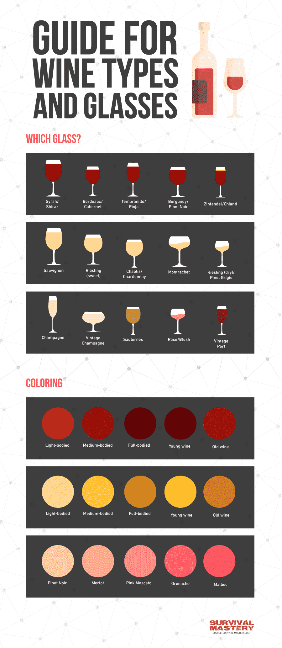 Wine types and glasses infographic