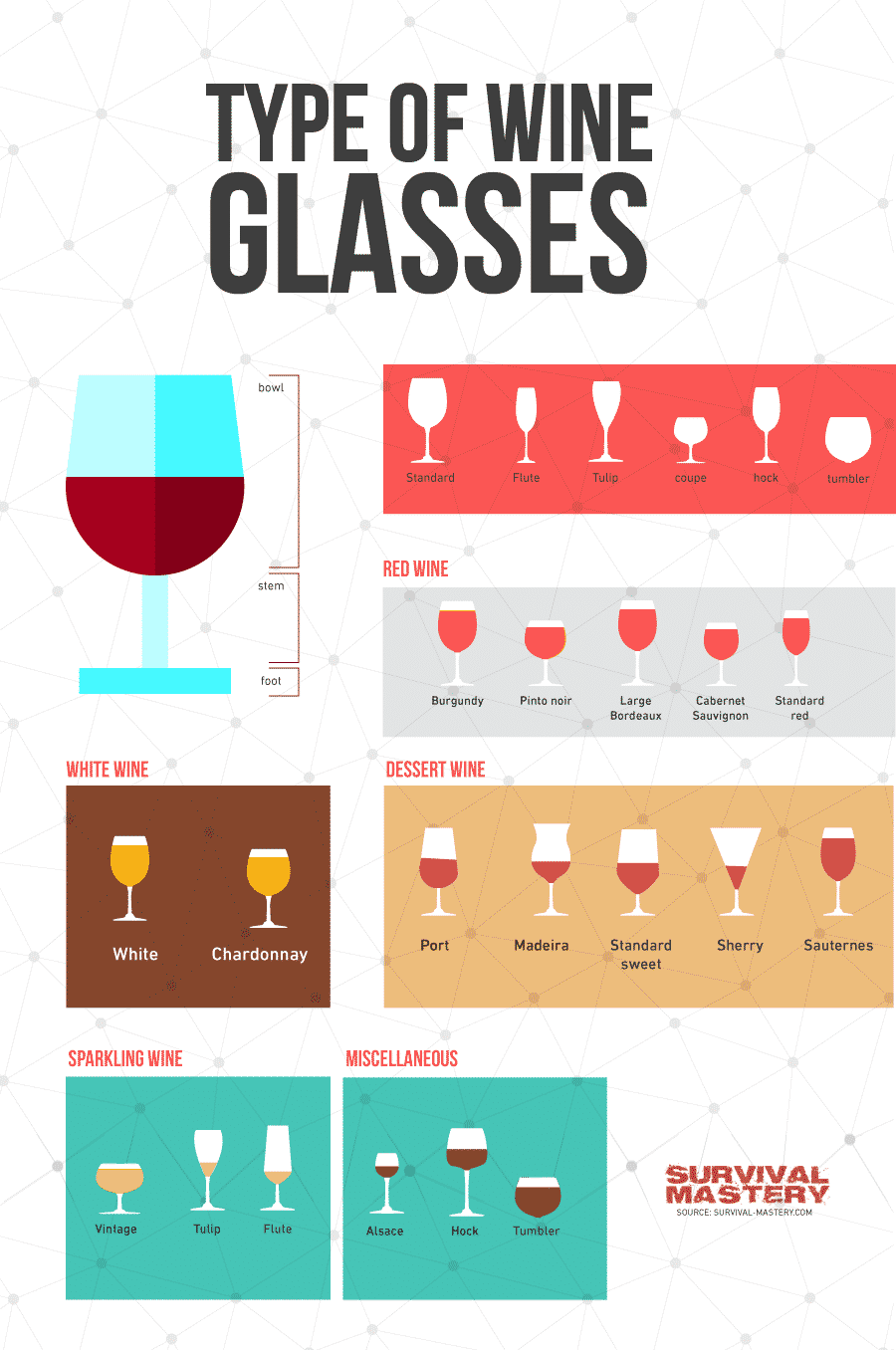 Wine-types-and-glasses infographic